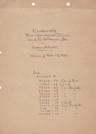 Enrolment of Non-American Citizens and Porto Ricans, Etc., in Indian Schools, 1916