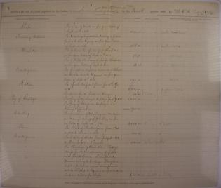 Estimate of Funds and Regular Employee Pay, Fourth Quarter 1881
