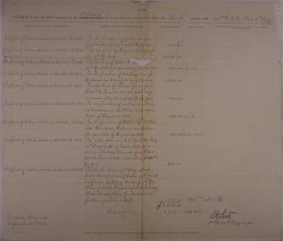 Estimate of Funds and Regular Employee Pay, Fourth Quarter 1882