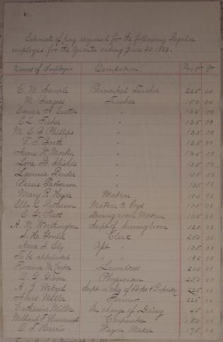 Estimate of Funds and Regular Employee Pay, Second Quarter 1883