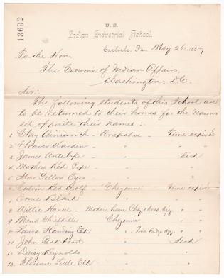 List of Students to be Returned to their Homes for May 1887