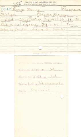 George Henry Student File