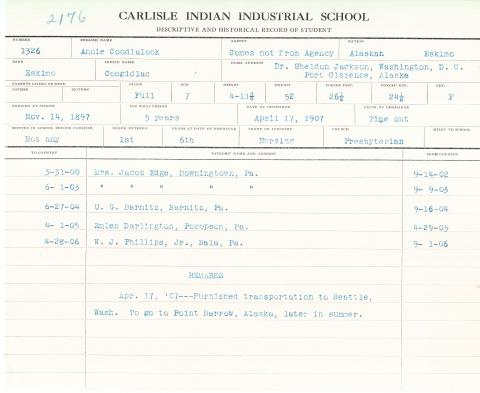 Annie Coodlalook Student File