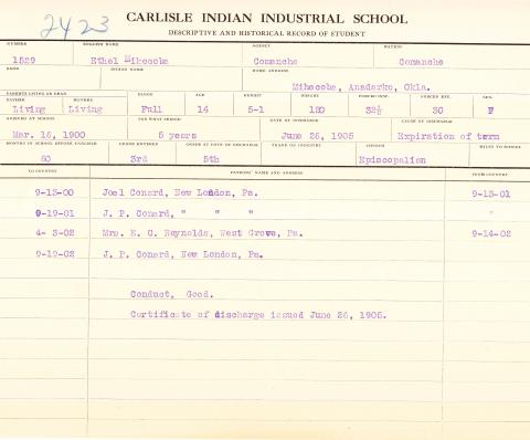 Ethel Mikecoba Student File