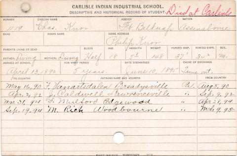 Charles Knor Student Information Card