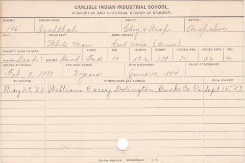 Neahthah Seger (White Man) Student Information Card