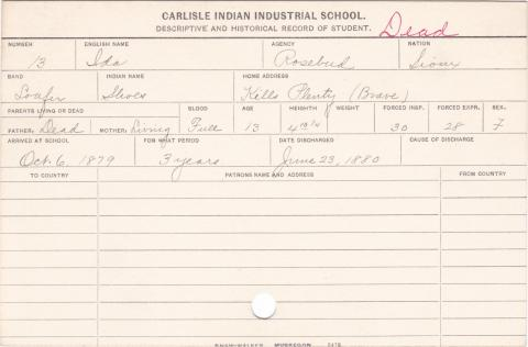 Ida (Shoes) Student Information Card