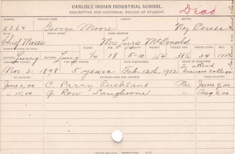 George Moore Student Information Card