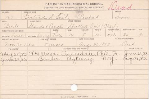 Gertrude Spotted Tail Student Information Card