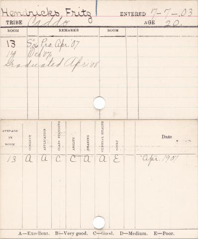 Fritz Hendricks Progress Card
