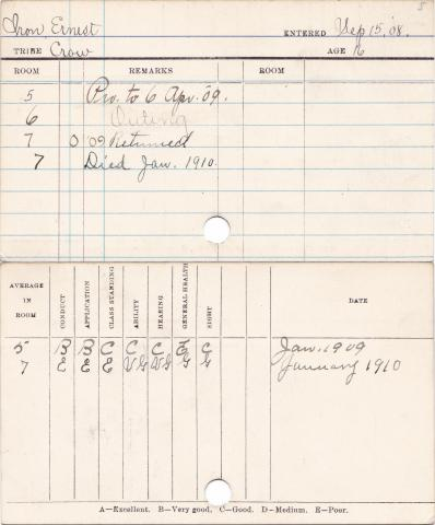 Ernest Iron Progress Card