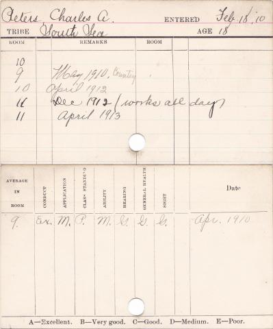 Charles A. Peters Progress Card