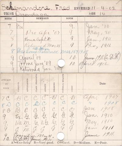 Fred Schenandore Progress Card