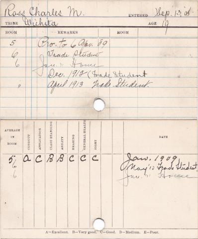 Charles Moore Ross Progress Card