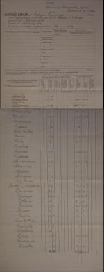Monthly School Report for September 1882