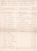 Estimate of Funds and Regular Employee Pay, Third Quarter 1886