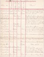List of the Graduating Class of 1897