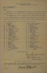 Proceedings of a Board of Survey Convened in February 1905