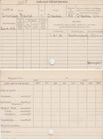 Charles Baird Student File