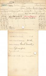 Abram Fisher Student File