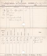 Charles Mitchell Progress Card